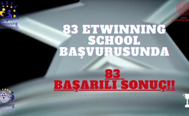 Bursa'da 'Etwinning Okulu Etiketi' Nde Yüzde Yüz Başarı