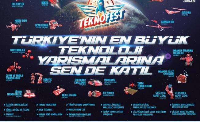 Savaşan İHA'lar  Bursa'da Yarışacak