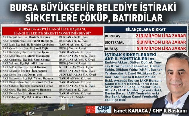 Büyükşehir şirketlerine çöken AKP'li siyasi kadrolardan büyük zarar