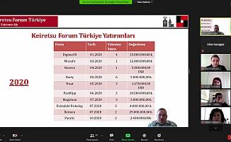 ULUTEK'te Melek Yatırım Ve İşbirliği Fırsatları Anlatıldı